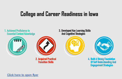 College and Career Readiness in Iowa
